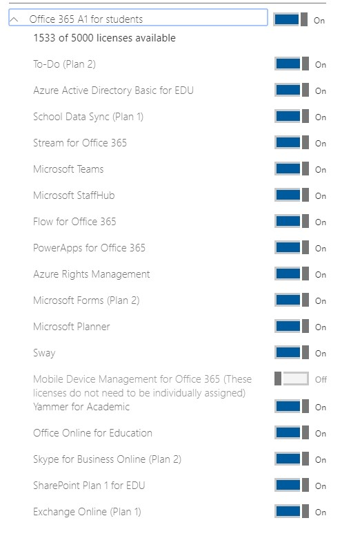 Office 365 License Assigned