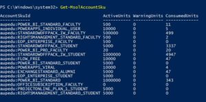 List-Of-Powershell-Licenses
